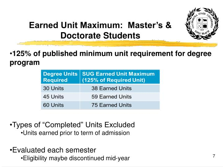 Earned Unit Maximum:  Master's & Doctorate Students