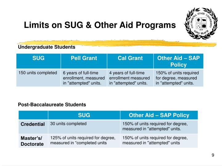 Limits on SUG & Other Aid Programs