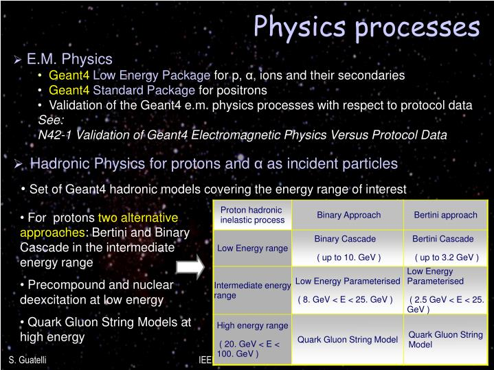 Hadronic Physics for protons and