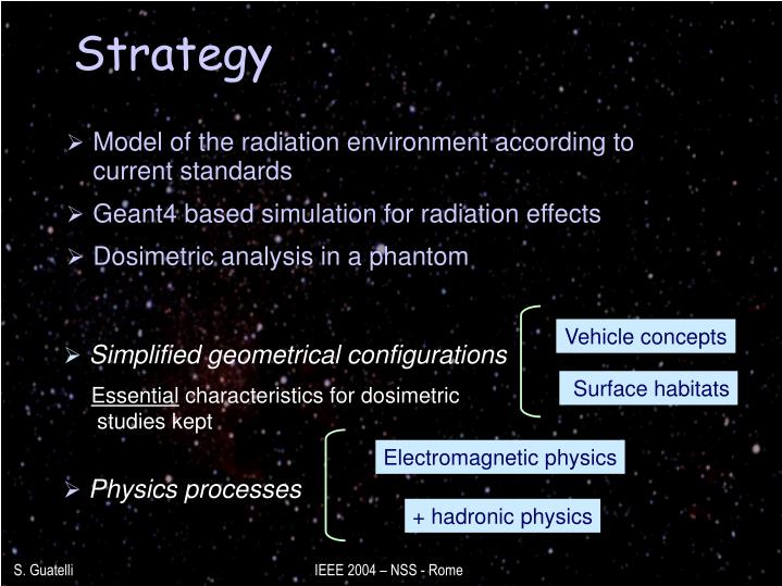 Model of the radiation environment according to current standards