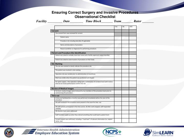 Ensuring Correct Surgery and Invasive Procedures