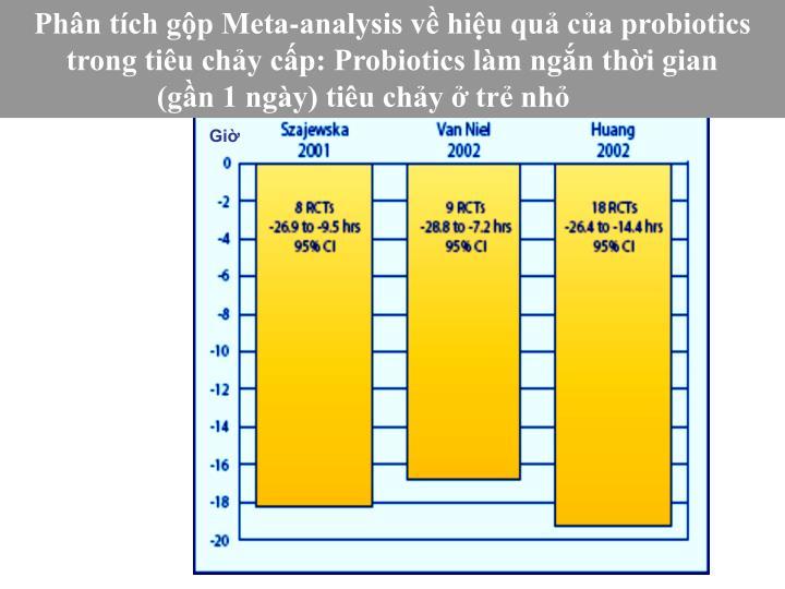 Phân tích gộp Meta-analysis về hiệu quả của probiotics trong tiêu chảy cấp: Probiotics làm ngắn thời gian
