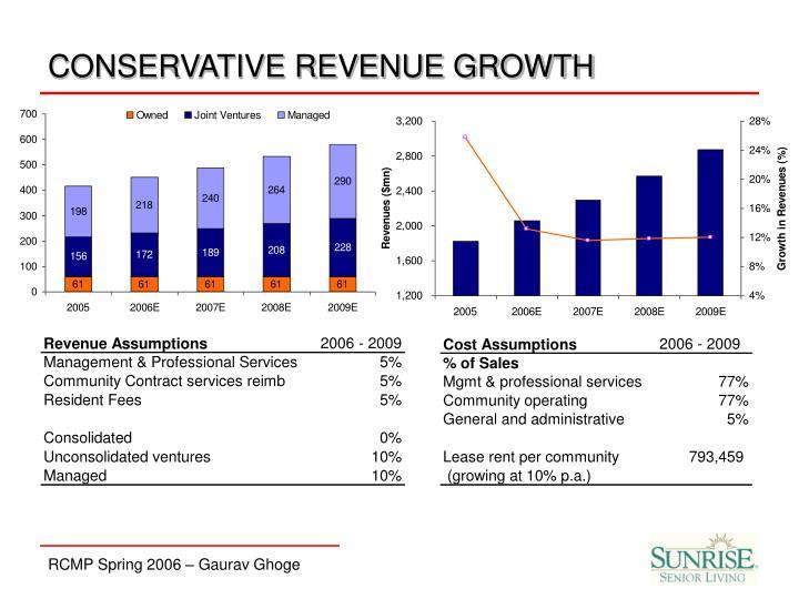 CONSERVATIVE REVENUE GROWTH