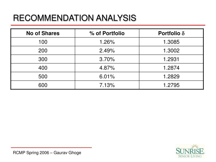 RECOMMENDATION ANALYSIS