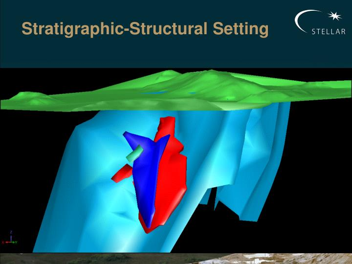 Stratigraphic-Structural Setting