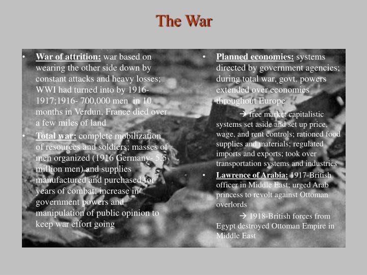 War of attrition: