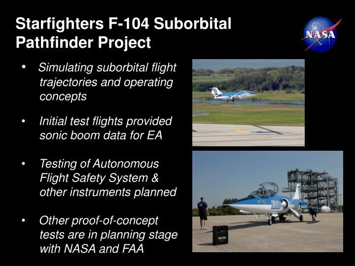 Starfighters F-104 Suborbital