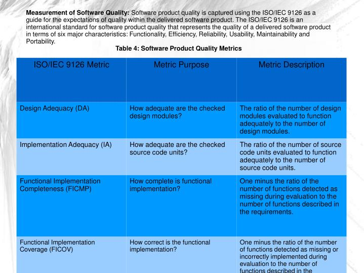 Measurement of Software Quality: