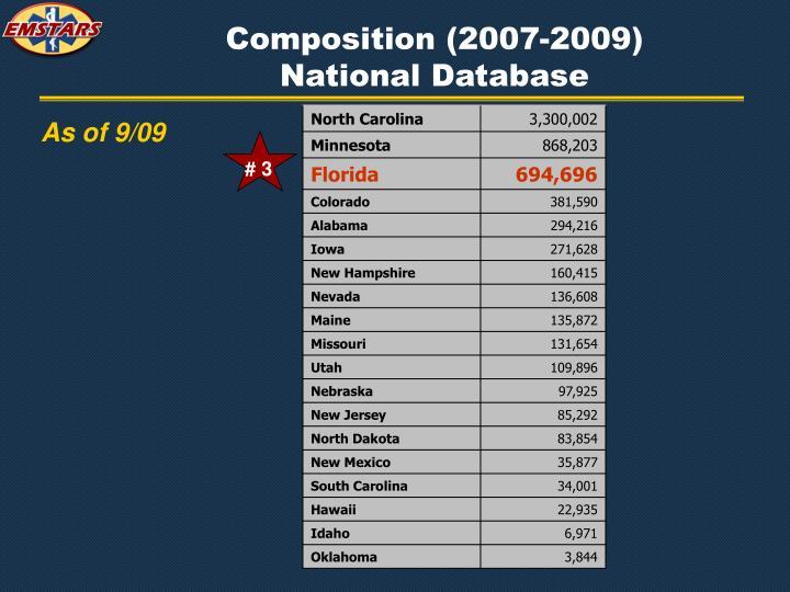 Composition (2007-2009)