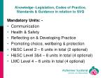 knowledge legislation codes of practice standards guidance in relation to svq