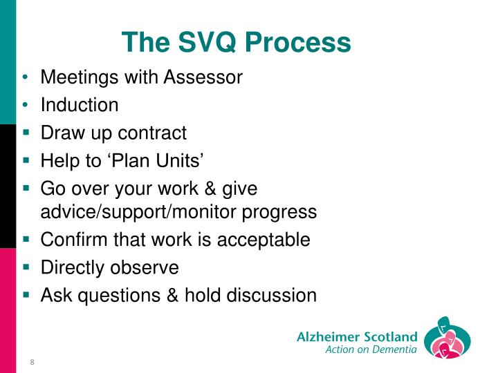 The SVQ Process