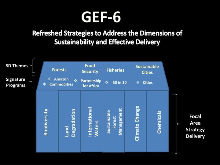 GEF-6