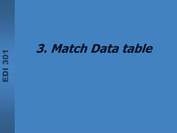 3. Match Data table