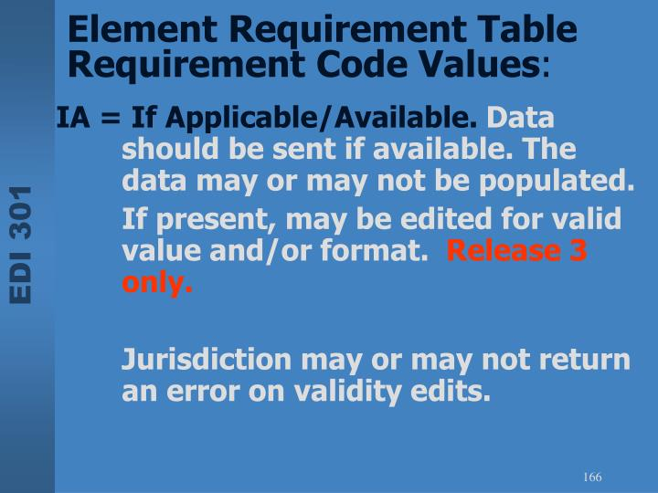 Element Requirement Table