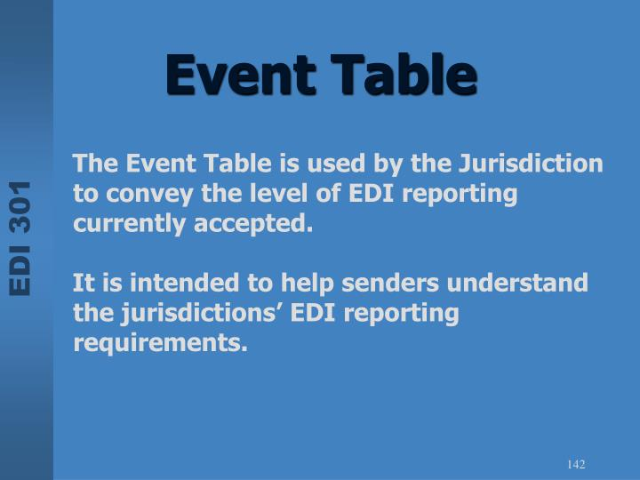 Event Table