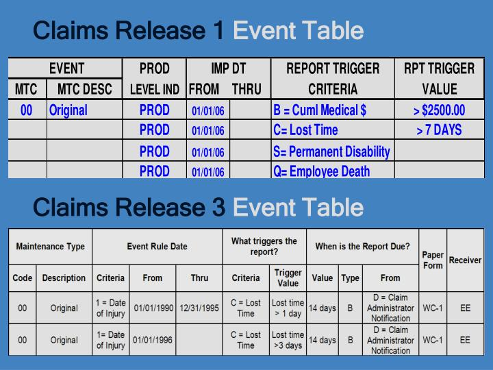 Claims Release 1