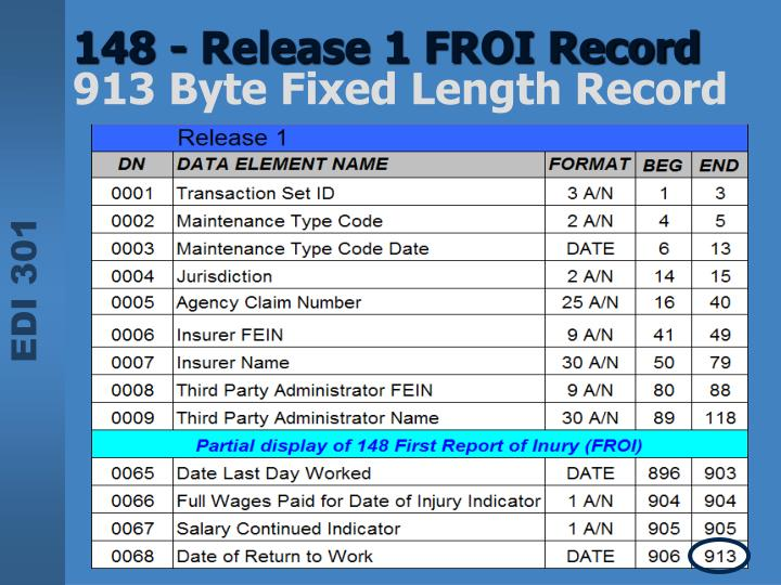 148 - Release 1 FROI Record