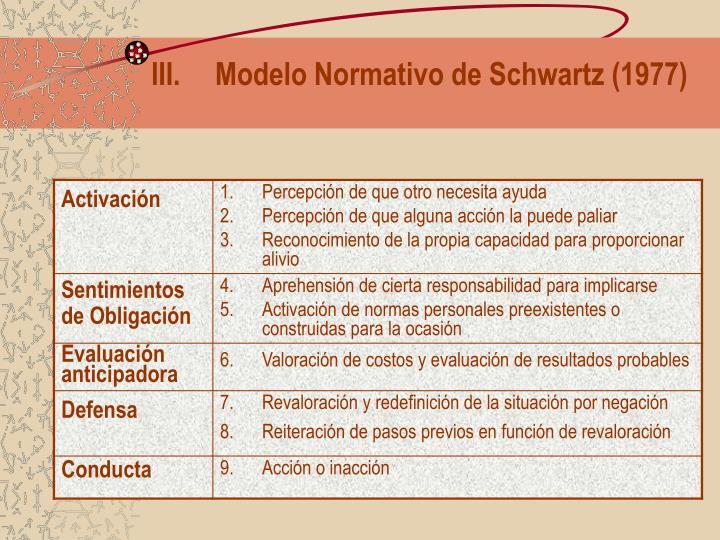 Modelo Normativo de Schwartz (1977)