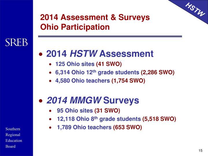 2014 Assessment & Surveys