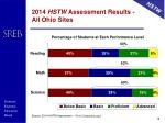 2014 hstw assessment results all ohio sites