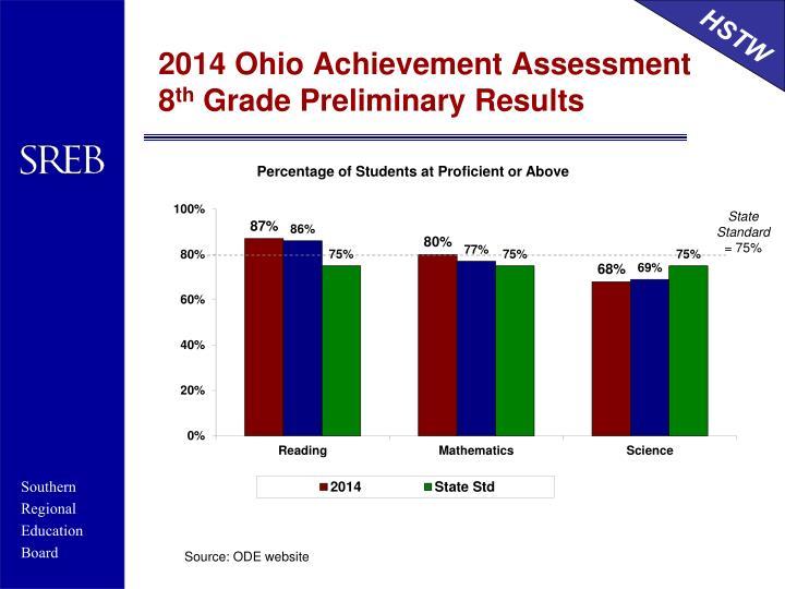 2014 Ohio Achievement Assessment 8