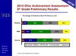2014 ohio achievement assessment 8 th grade preliminary results1
