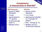 comparisons of assessments to oaa ogt