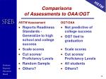 comparisons of assessments to oaa ogt1