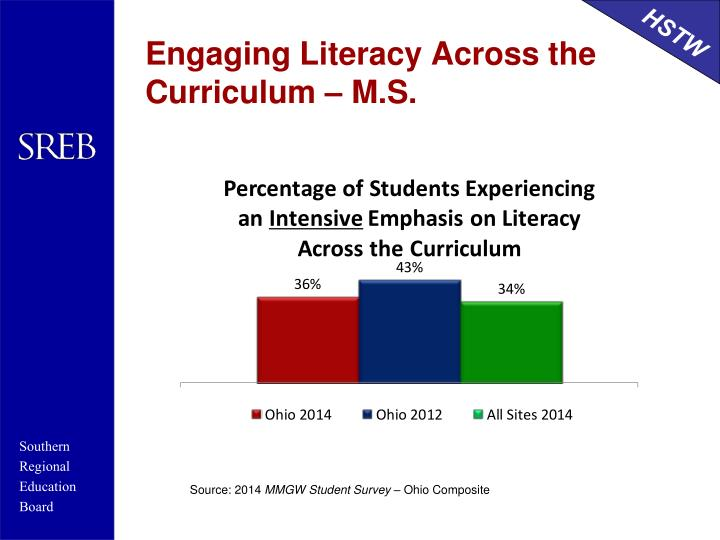 Engaging Literacy Across the