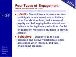four types of engagement mmgw student report pp 33 401
