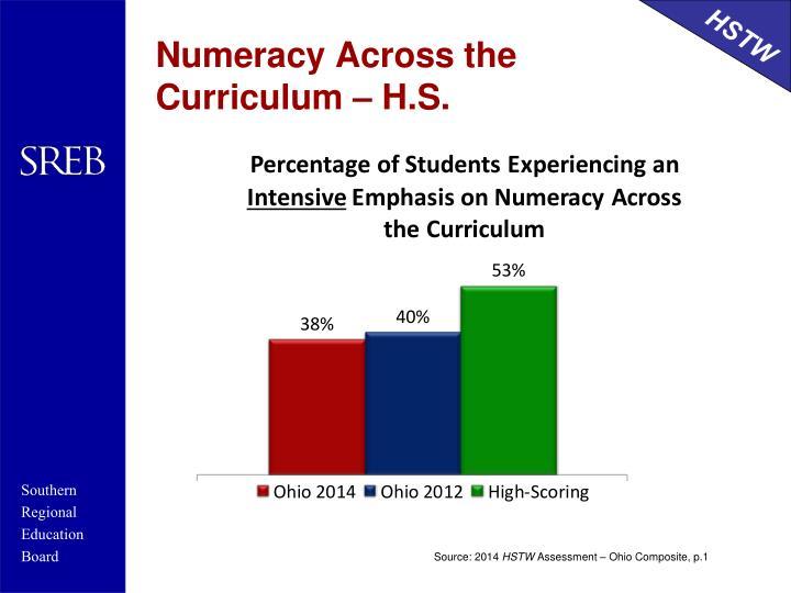 Numeracy Across the Curriculum – H.S.