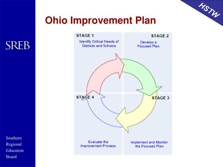 Ohio Improvement Plan