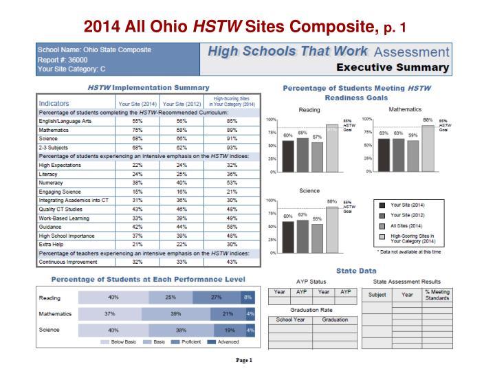 2014 All Ohio