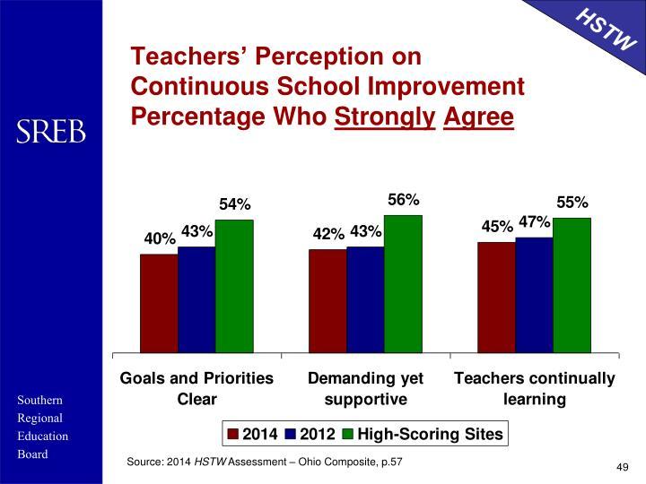 Teachers' Perception on