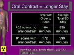 oral contrast longer stay1