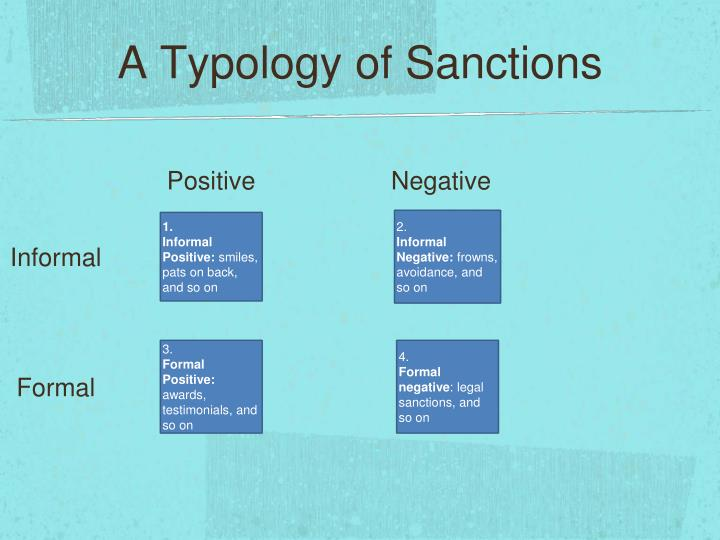 A Typology of Sanctions
