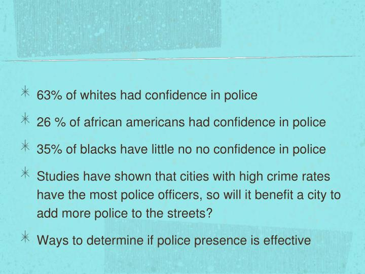 63% of whites had confidence in police