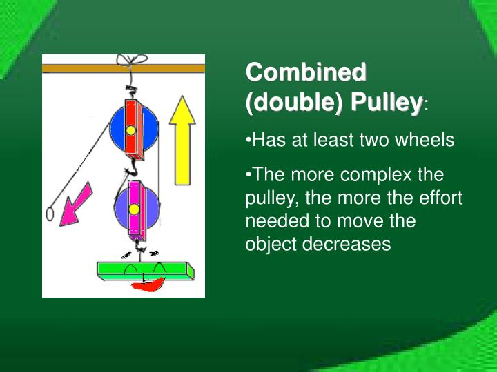 Combined (double) Pulley