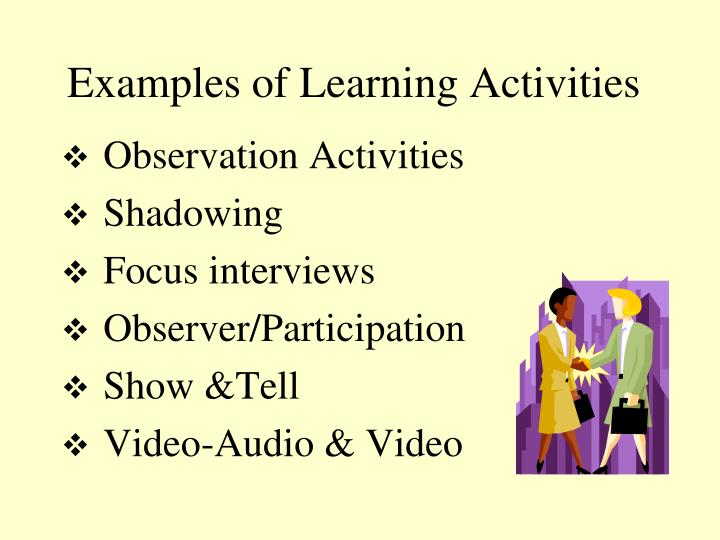 Examples of Learning Activities
