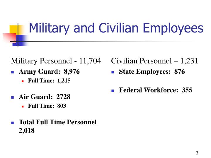 Military and civilian employees