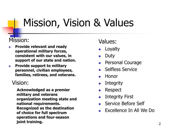 Mission, Vision & Values