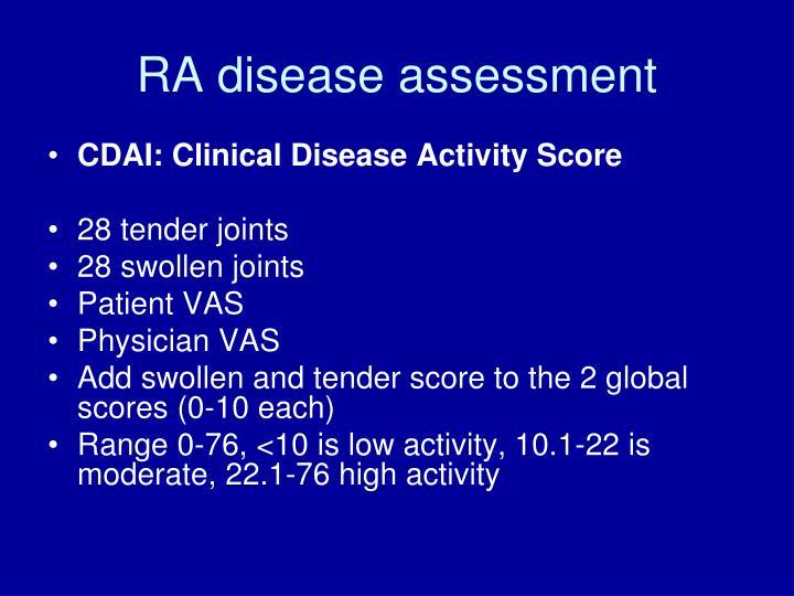 RA disease assessment
