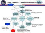 fnep definition development process geminii