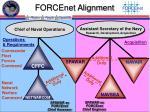 forcenet alignment1