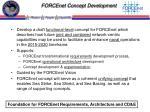 forcenet concept development