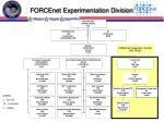 forcenet experimentation division