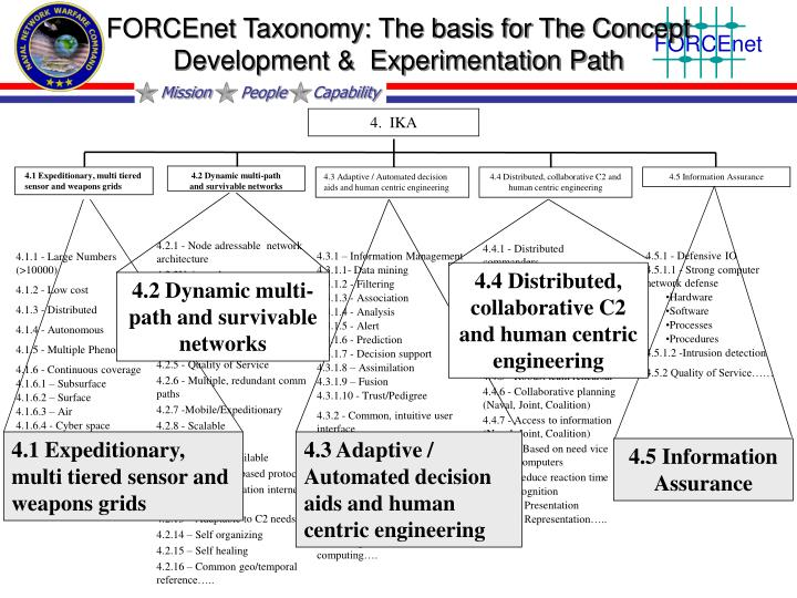 FORCEnet Taxonomy: The basis for The Concept Development &  Experimentation Path