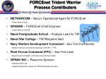 forcenet trident warrior process contributors