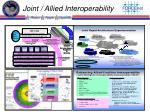 joint allied interoperability