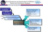 spiral development and implementation of forcenet requirements architecture standards